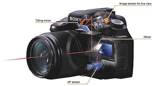 Skizze, Sony Alpha 350